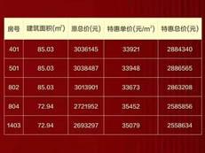 新盘促销:龙岗新盘周末推5套特惠房!最低单价3.36万/平