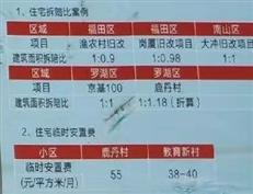 在深圳,博旧改可能一夜暴富,也可能血本无归