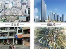 宝安回迁房-西乡河东片区旧改,宝安中心区最大的旧改项目!>