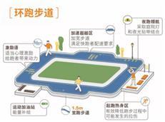 """华润公园九里""""润享家""""园林体系首次曝光"""