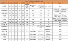 刚刚,广州13条在建地铁最新进度公布!(附沿线64盘房价)-咚咚地产头条