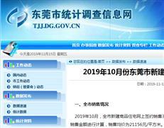【东莞楼市月报】10月成交3616套 成交均价21156元/㎡ 上涨 2%