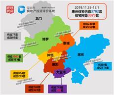 【惠州楼市周报】供应3702套环涨4成 网签3373套微降