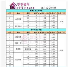 豪宅税免征二手房真热了,价格攀升的龙华如何捡漏?