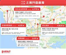 开盘简报:1310套住宅入市,沙井龙岗齐推三房-咚咚地产头条
