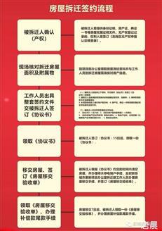 深圳回迁房投资全面解析,旧改趋势,把握机会!