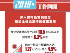 马兴瑞:广东将放开除广州、深圳之外城市落户限制