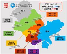 【惠州楼市周报】楼市转淡供应锐减 网签3107套微涨