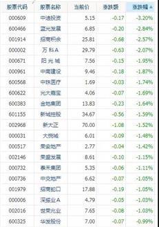 抢钱VS抢地,疫情下,中国房地产企业混战冰火两重天!
