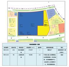 规划速递|香蜜湖北新批居住用地,5.4万㎡地块建保障房?