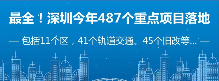投资2150亿!深圳2020年一大波超级工程落地-咚咚地产头条