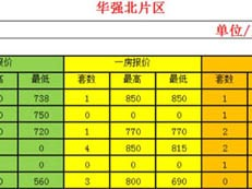 深圳家长太难了!好的学位房不是买不起就是看不上-咚咚地产头条