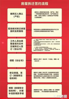 深圳回迁房那么火热,不需要购房名额,用一半的价格买红本?-房网地产头条