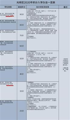 深圳商务公寓分哪几类?怎么买?