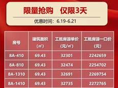 新盘促销:最低总价216万,本周末深圳3楼盘推22套特惠房