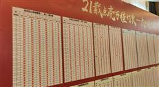 领跑深圳上半年楼市!这个红盘是如何炼成的?