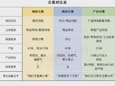 深圳公寓叫停24小时:有人在前海买下一层楼!真的卖一套少一套?