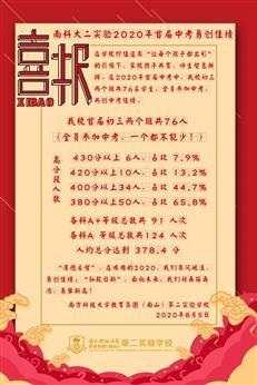 深圳中考成绩汇总!百外过半考生430分以上,第一名花落光明实验