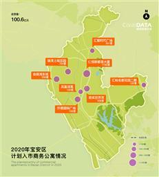 深圳停建商务公寓后,这些地区一定不要碰!