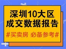 《深圳10大区成交数据报告》买卖房必备参考-咚咚地产头条