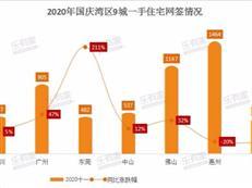 大湾区国庆楼市PK:这次深圳输给了它(附各城最新房贷利率表)