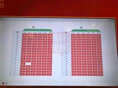 1480批选203套,均价5.2万/平!沙井嘉富新禧第三次开盘又卖完了