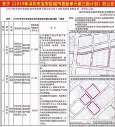 宝安中心,宝安体育馆旁边华丰城市更新旧改回迁房,位置超好-咚咚地产头条
