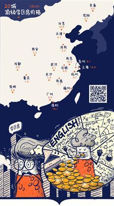 全国20城顶级学区价:深圳16.1万/㎡排名老二!