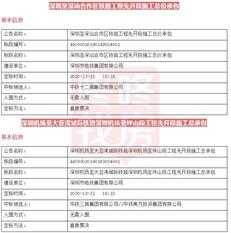深圳4条城际、1条高铁中标公示!开工、竣工时间也定了…