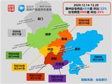 【楼市周报】年末迎供应高峰!新增4558套惠湾占6成