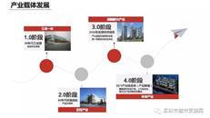 产业运营如何变现?深圳工改开发运营六纬度与园区招商技巧分析