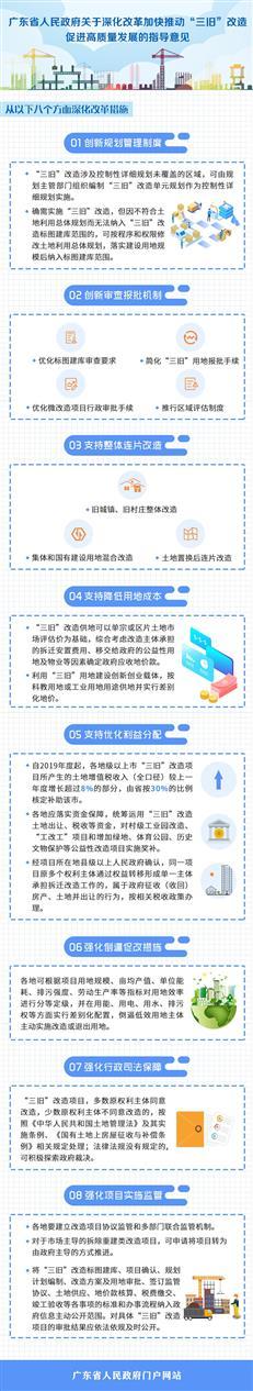 """图解丨广东深化""""三旧""""改造指导意见:少数权利主体拒改可征收?"""